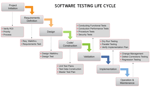 qa-testing