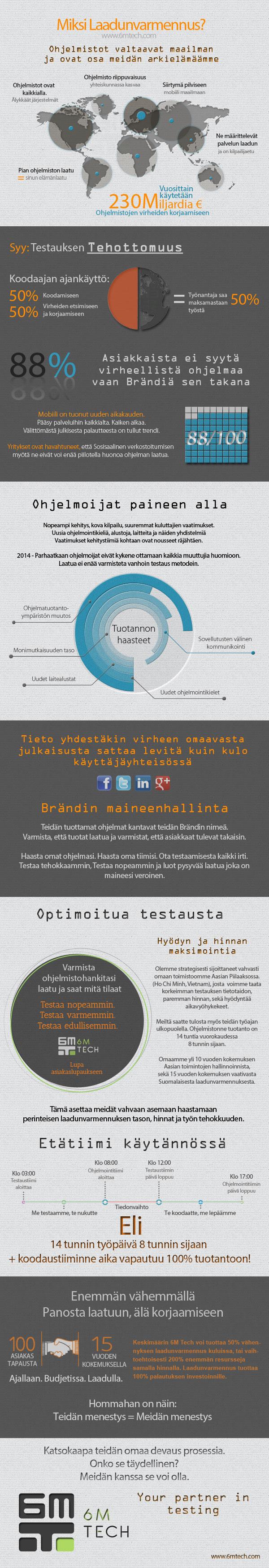 infographics_software_testing_6MTech_ohjelmiston_tuottaja